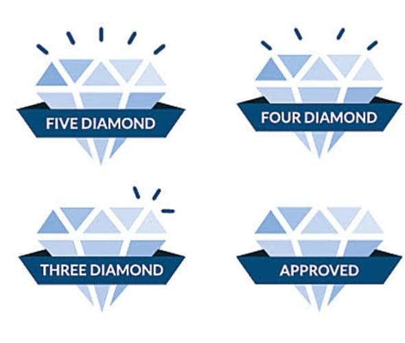 AAA Five Diamond Award logo.